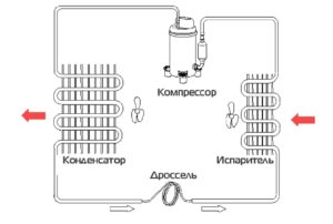 Кондиционер НКА - пояснение работы