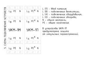 Устройство контроля микроклимата УКМ-1М,1П - схема подключения