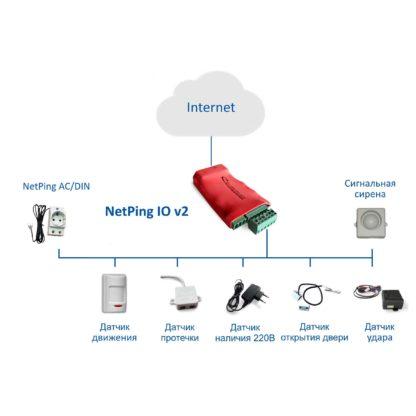 Устройство мониторинга Netping IOv2 с датчиками